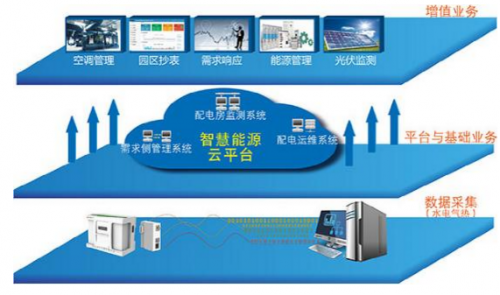 新联电子大数据助力环保产业 开创环境执法监管新格局