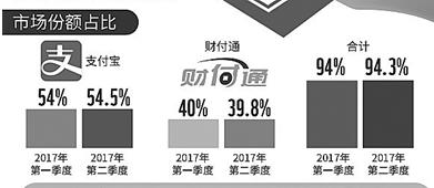 中国移动支付领跑全球 日本发数字货币竞争支付市场