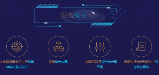 """云财富金服智能投顾机器人面世 """"人工智能""""家族又添一员"""