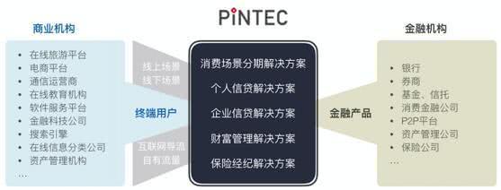 品钛集团在美提交IPO招股书,2018年一季度实现盈利