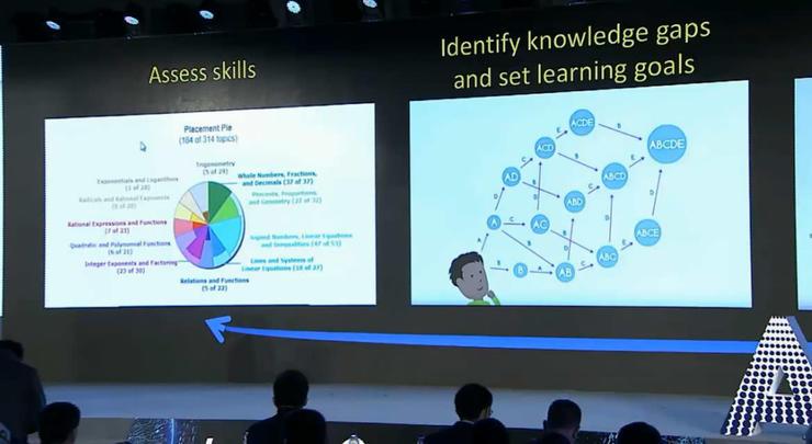 机器学习教父 Tom Mitchell :人工智能将成为自适应学习的驱动式技术  全球AI+智适应教育峰会