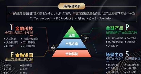 """金融壹账通黄宇翔:构建开放体系是中小银行""""弯道超车""""的绝好机会"""