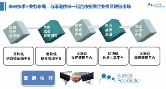 中国银行业协会与北京众享比特科技有限公司达成战略合作