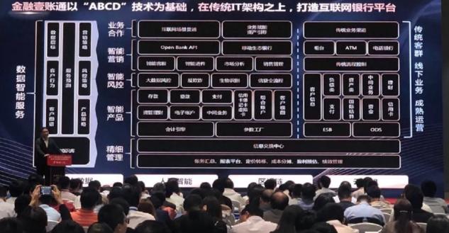中国信通院发布《2019年金融科技创新应用案例集》 金融壹账通4项案例入选榜单