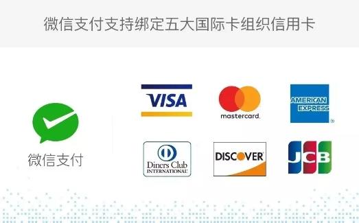 腾讯金融科技创新跨境移动支付领域,推动境外信用卡落地绑定
