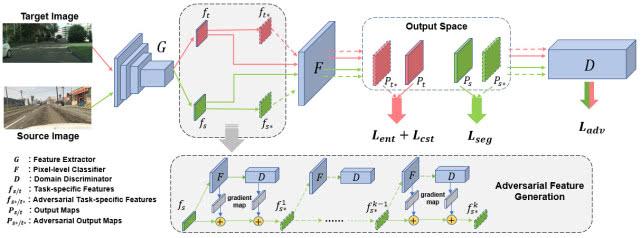 腾讯优图10篇论文入选人工智能顶级会议AAAI 涉及速算批改等