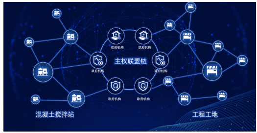 区块链助力智能建造,腾讯云发布全球首个混凝土区块链平台