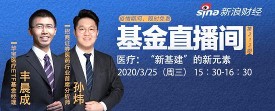 华宝丰晨成、招商孙炜:未来5-10年医疗器械仍高增长 关注3大方向