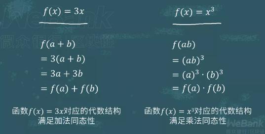 密码学原语如何应用?解析密文同态性的妙用