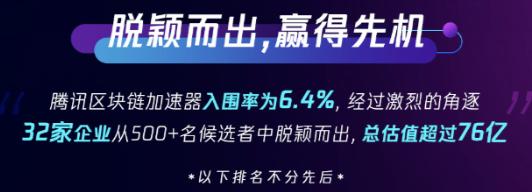 腾讯区块链加速器全球32强名单出炉 总估值超过76亿