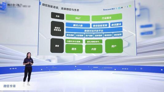微信AI联手惠普、英特尔推出PC端人工智能语音助手