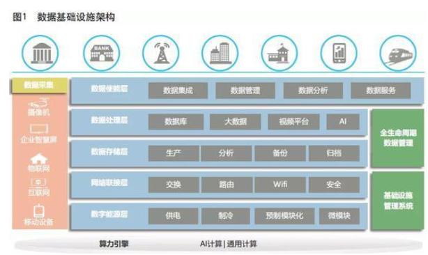 康晓宇:数据基础设施支撑金融科技创新