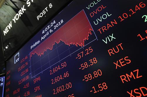 美股:华尔街在新的刺激计划和就业数据之间权衡