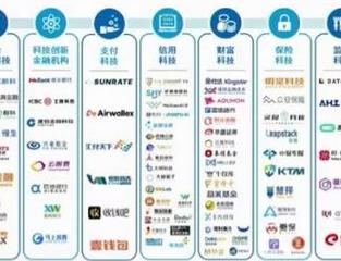 """金融壹账通连续三年入围毕马威""""2020中国领先金融科技50企业""""榜"""