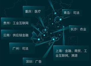 百度攻克区块链核心技术 连续两年入选福布斯全球区块链50强