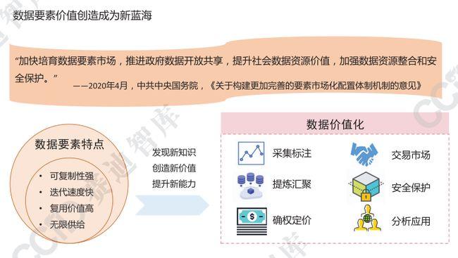"""赛迪展望??一文了解""""2021年中国大数据产业发展趋势"""""""