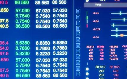 道琼斯指数上涨超300点 美国股市从两天的下跌中反弹