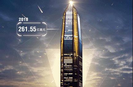 中国平安蝉联Brand Finance全球第一保险品牌