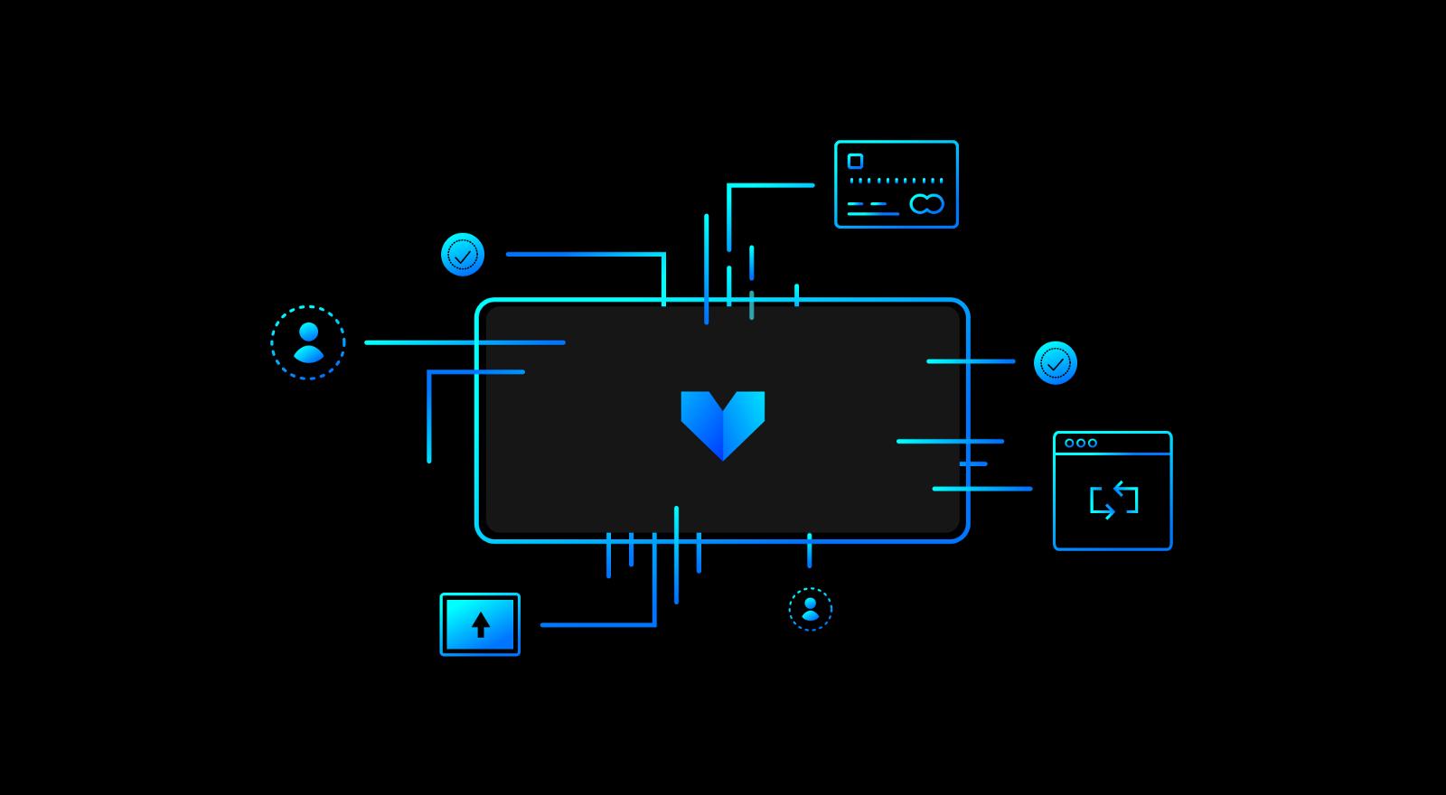 分散式视频平台Viewly商业模式介绍