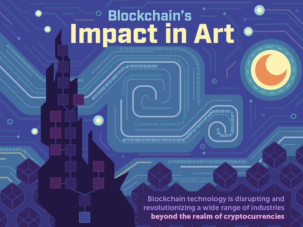 区块链技术如何改变艺术品世界